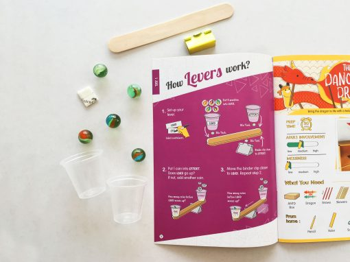 Materials to learn how lever works